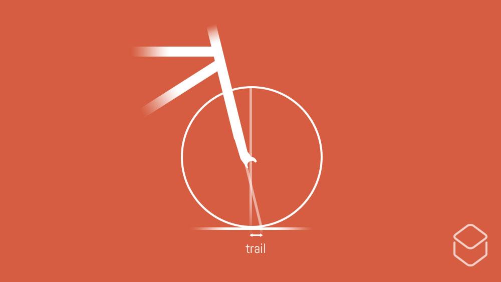 cobbles wielrennen racefiets banden gids contactoppervlak trail