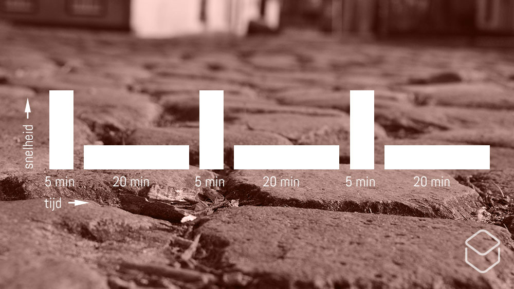 cobbles wielrennen afvallen conditie interval blokjes