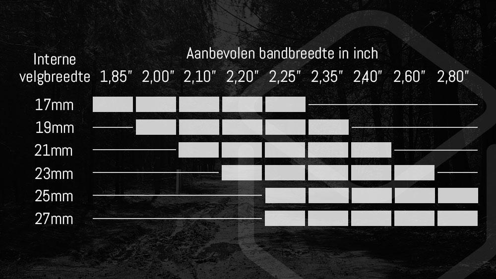 cobbles mountainbike banden nederland bandbreedte velgbreedte