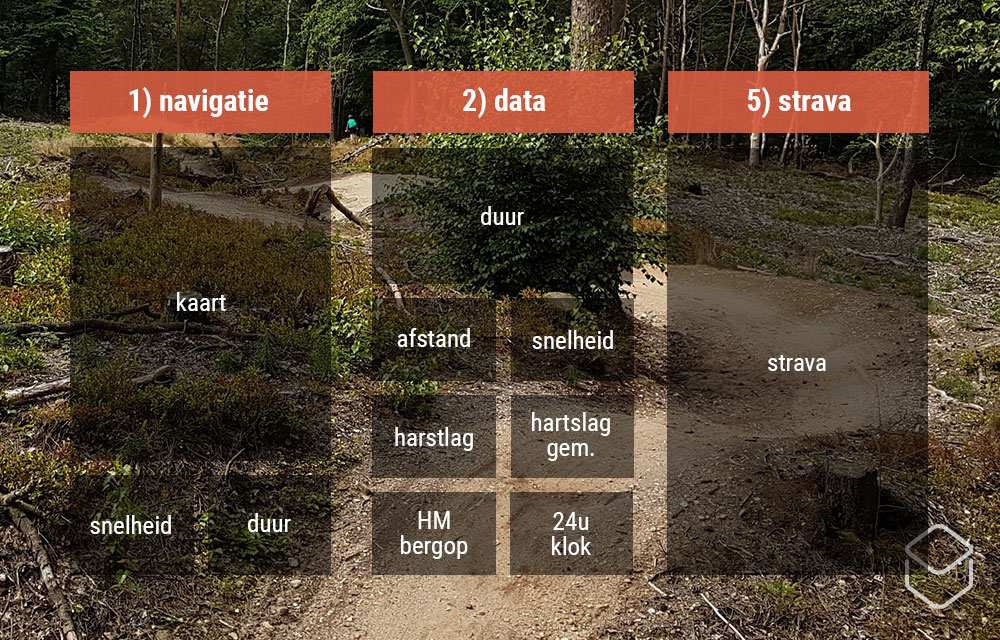 cobbles-accesoires-sigma-rox-12-sport-dataweergave-mountainbiken