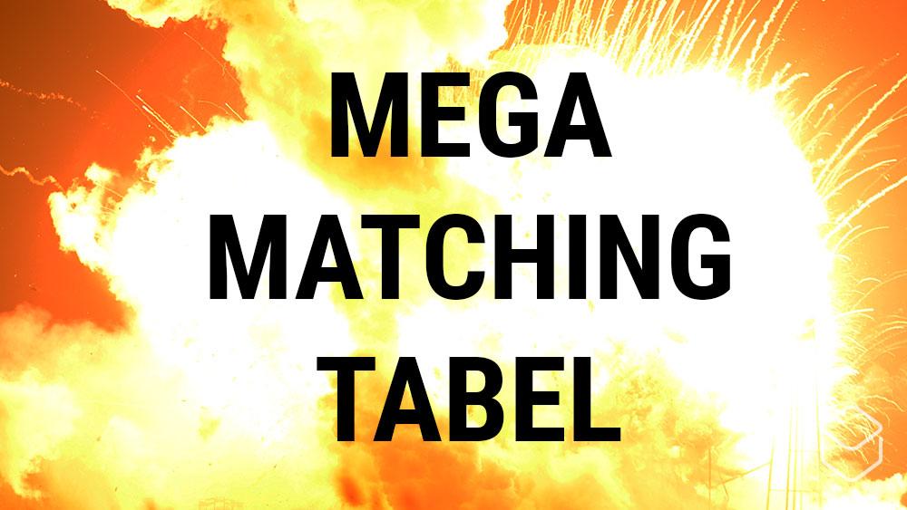 cobbles-mountainbiken-zelf-mtb-bouwen-tabel
