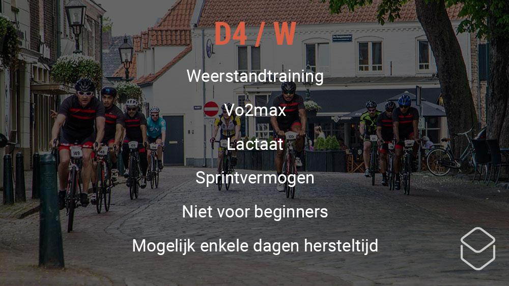 cobbles wielrennen training hartslagzone d4